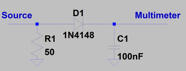 Simple power meter used